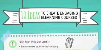 10 идей по созданию обучающих курсов