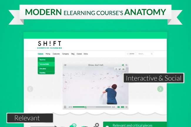 анатомия учебного курса