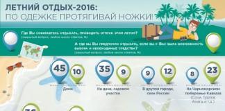 летний отпуск 2016 инфографика