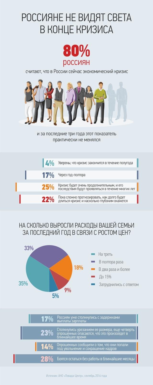infografic_levada