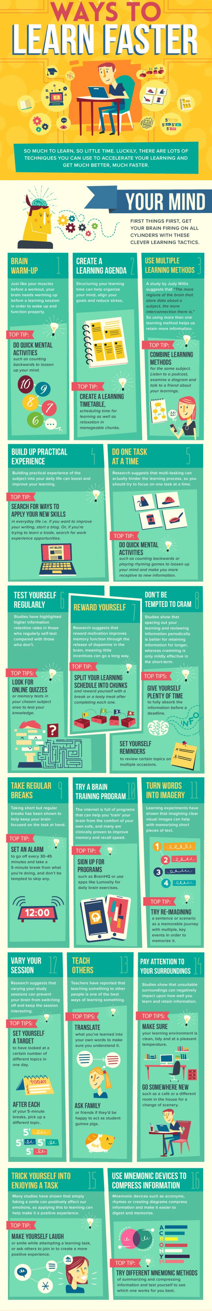 инфографика эффективное обучение