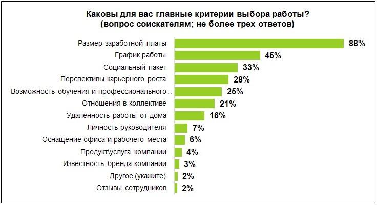работа модератором в москве на дому вакансии