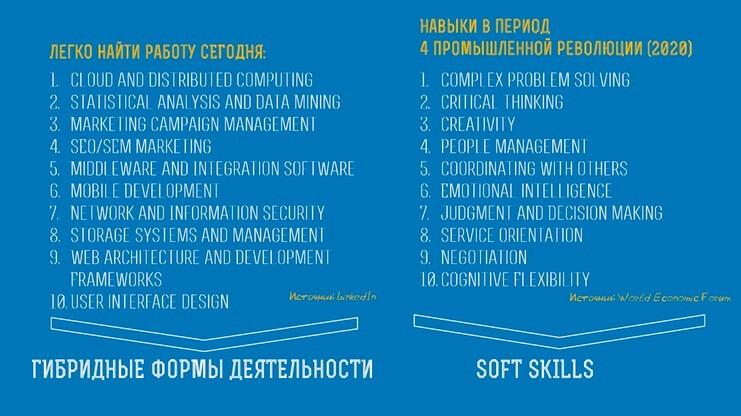новые навыки soft skills