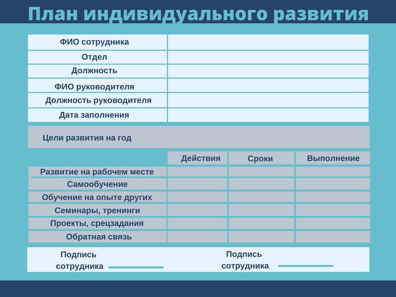 план индивидуального развития сотрудника