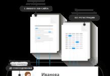 Finassessment для HR и рекрутеров, бесплатный вебинар