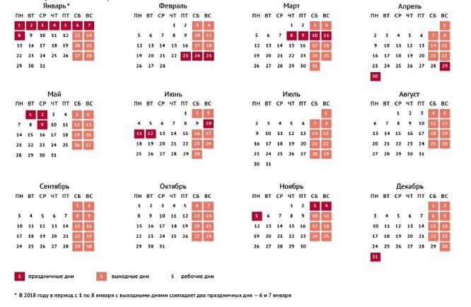 Роструд напомнил, как россияне будут отдыхать в мае и июне.