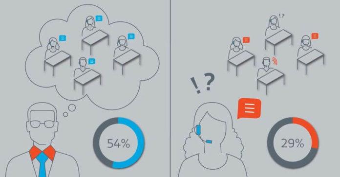 Исследование Plantronics и OxfordEconomics: сотрудники в шумных офисах с большей вероятностью уволятся в течение полугода