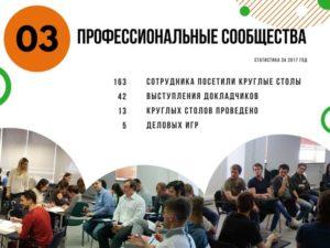 Корпоративный университет для непрерывного обеспечения компании квалифицированным персоналом