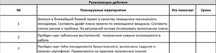 компания бакка, пример индивидуального плана развития сотрудника