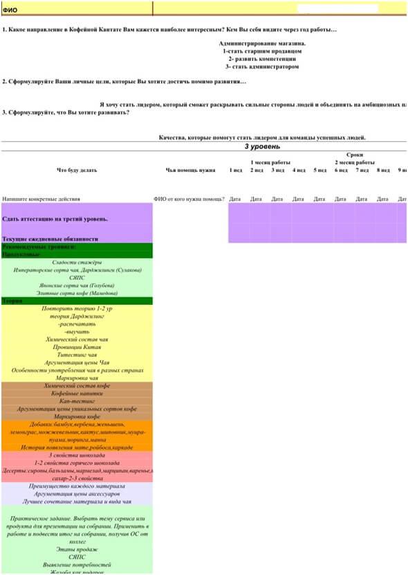 Пример шаблона плана развития сотрудника