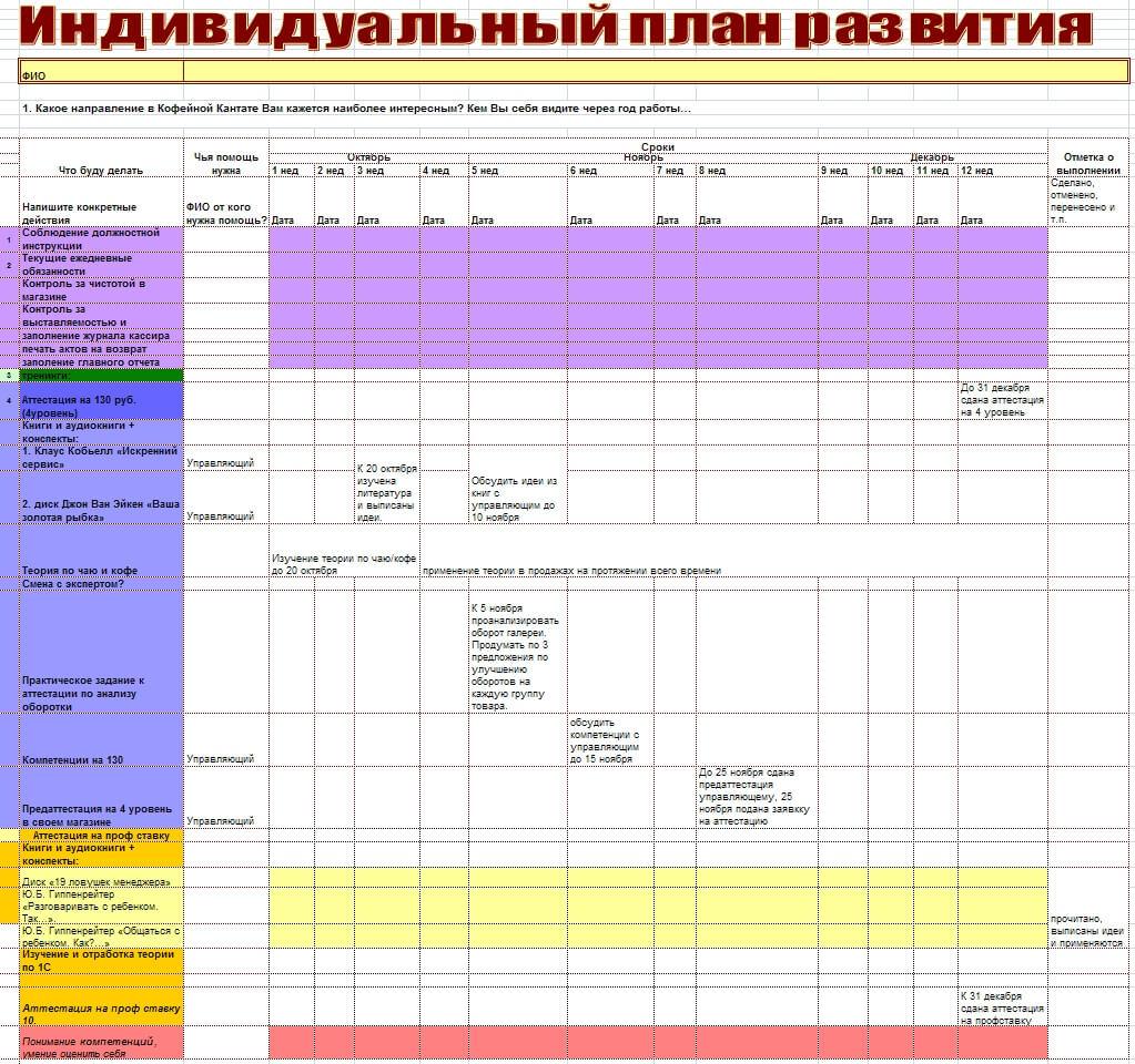 Пример заполненного индивидуального плана развития сотрудника