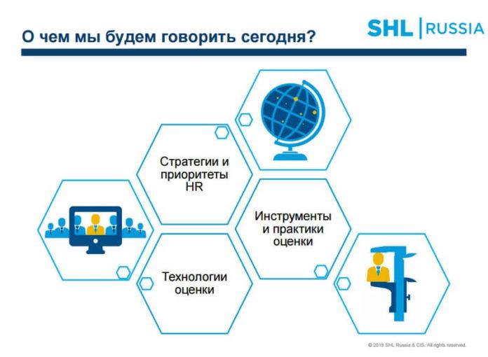 SHLRussia: Прогнозы в HR и оценке персонала на 2019 год