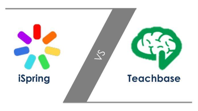 Кейс выбора платформы корпоративного обучения и детальное сравнение 2-х систем