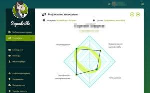 Компетенции персонала оценит искусственный интеллект: российские разработчики запустили Smart-сервис Squadrille