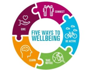 Well-being - cоздание комфортной среды для сотрудников