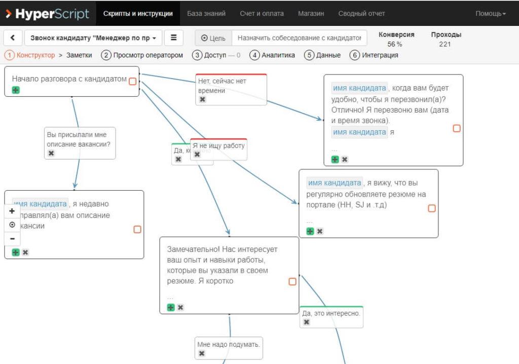 Пример интерфейса для разработки исходящего звонка соискателю в программе HiperScript