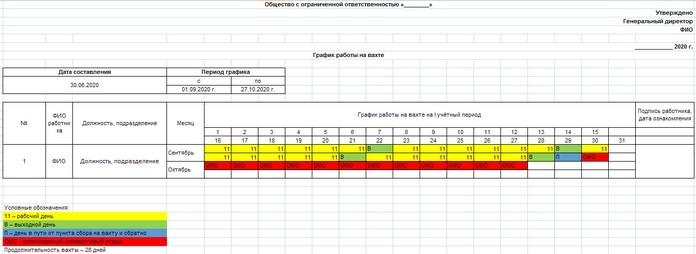 Как составить график для вахтового метода работы?