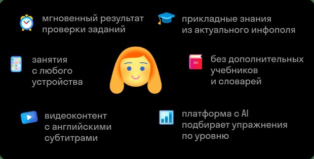 Содержание любого образовательного процесса и правильно подобранные методики донесения информации