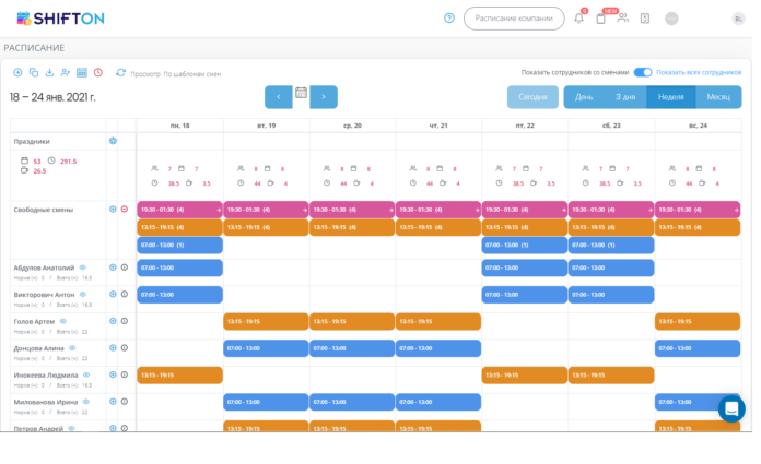 онлайн-сервис Shifton решение для управления расписаниями и контроля рабочих процессов