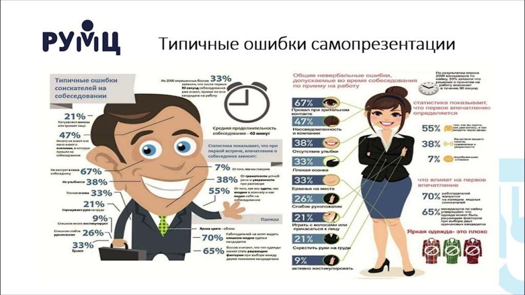 подготовка к собеседованию инфографика
