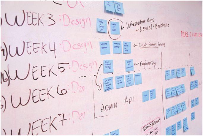 Планирование проектов